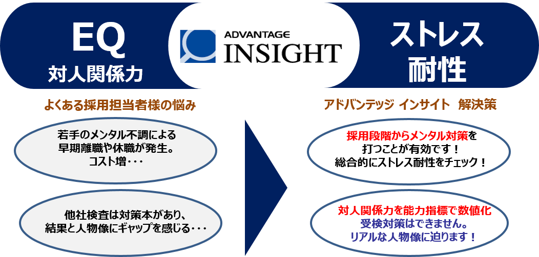 AdvInsight_info1