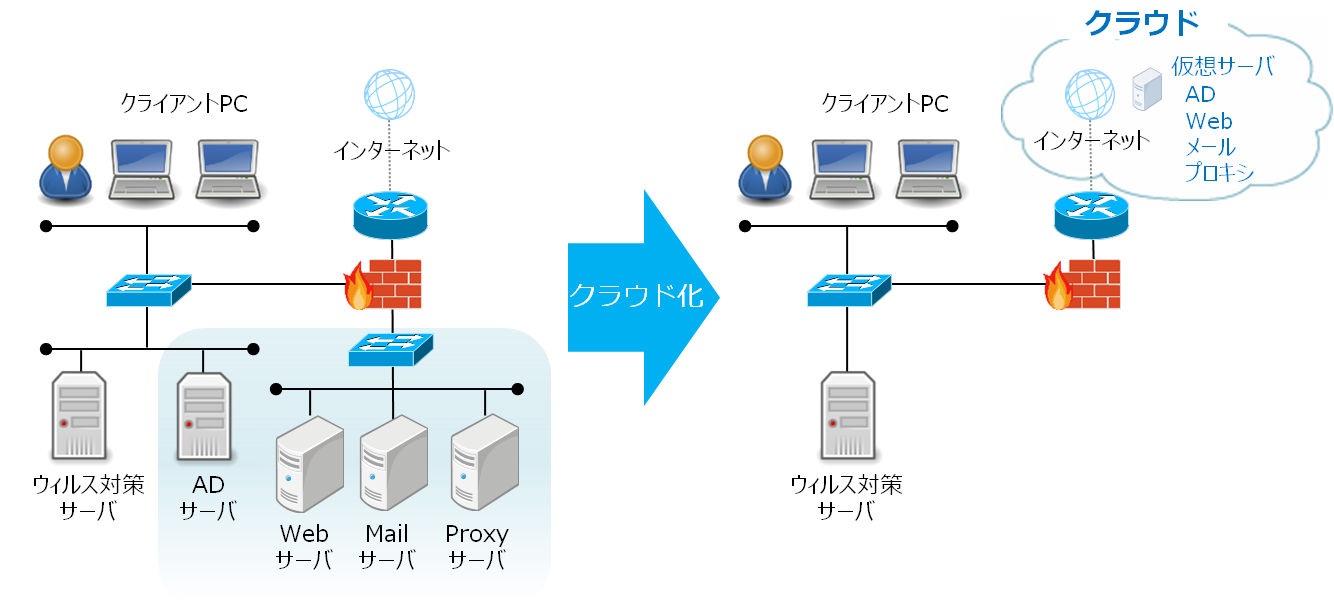 cloud-service-image