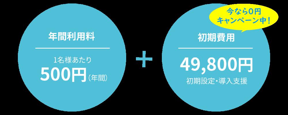 年間利用料: 1名様あたり500円。初期費用: 初期設定・導入支援 49,800円