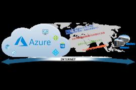 Microsoft Azure構築支援サービス